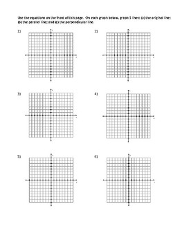 Graphing Slope-Intercept Form: Practice