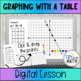 Graphing Slope-Intercept Form Using a Table - Digital for