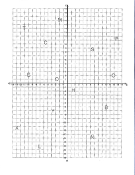 Graphing Slope-Intercept Worksheet with Riddle