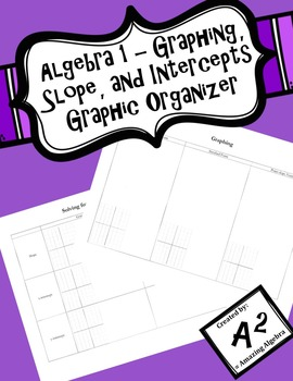 Algebra 1 - Graphing, Slope, and Intercepts Graphic Organizer