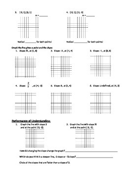 Graphing Slopes of Lines - Notes