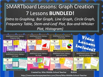 8th grade science interactive whiteboard resources lesson plans graphing smartboard lessons bundled graphing smartboard lessons bundled urtaz Images