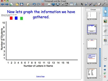 Graphing Smartboard Openings