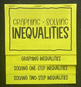 Graphing & Solving Inequalities (Foldable)