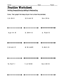 Graphing & Solving One-Step Inequalities (Addition & Subtraction)