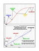 Science Journal: Speed Graph Study Guide