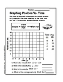 Graphing Position Vs. Time