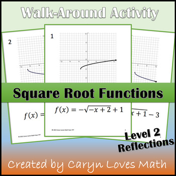 Graphing Square Root Function Walk-around Activity-Level 2~ Reflections