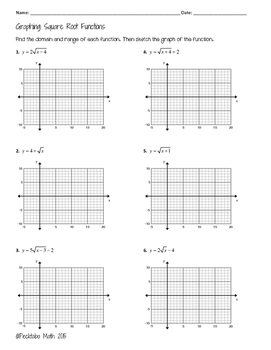 graphing square root functions algebra worksheet - Graphing Functions Worksheet
