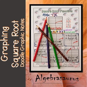Graphing Square Root Functions Doodle Notes or Graphic Organizer