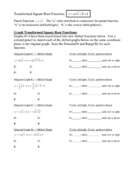 Graphing Square Root and Cubic Root Functions - Parent Transformations