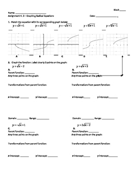 Graphing Square and Cube Root Functions - Assignment