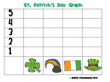 Graphing St. Patrick's Day