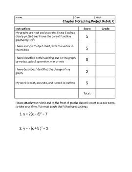 Graphing Standard Form & Vertex