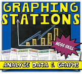 Graphing Stations: Middle School Science NGSS Aligned Graphing Activities