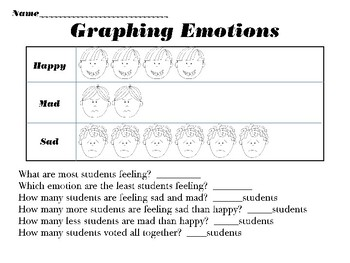Graphing Student Emotions