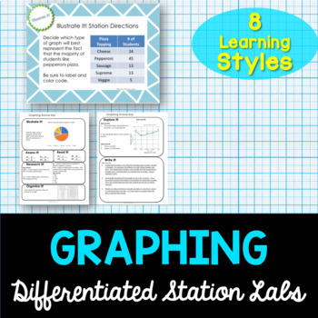 Graphing Student-Led Station Lab