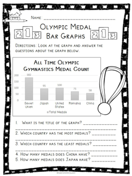 Graphing: Summer Olympic Medal Records