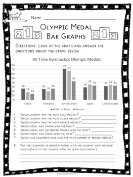 Graphing: Summer Olympic Medal Records (High)
