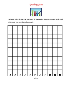 Graphing Sums (Adding two numbers)