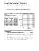 Graphing Supply and Demand
