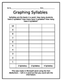 Graphing Syllables in a Word or Name