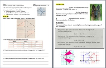 Graphing Symmetry in the Coordinate Plane