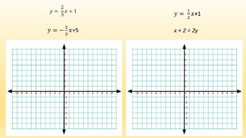 Graphing System of Linear Equations - PowerPoint Lesson & Printables