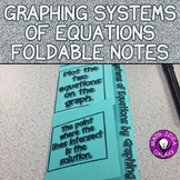 Graphing Systems of Equations Foldable Notes for Interactive Notebook