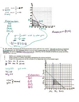 Graphing Systems of Inequalities - Algebra II Trig Ch1.3