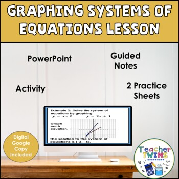 Graphing Systems of Equations Algebra Lesson