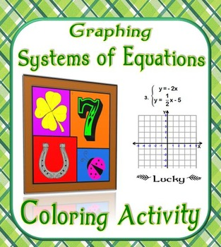 Graphing Systems of Equations Coloring Activity