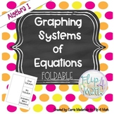 Graphing Systems of Equations EDITABLE foldable