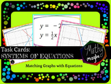 Graphing Systems of Equations (Matching)