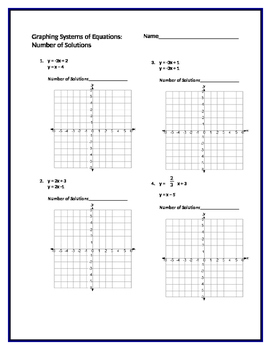 Graphing Systems of Equations- Number of Solutions