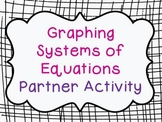 Graphing Systems of Equations: Partner Activity!