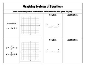 Graphing Systems of Equations Practice Activity
