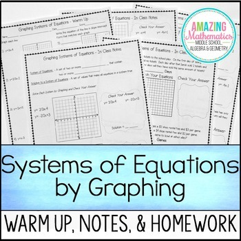 Solving Systems of Equations by Graphing ~ Warm Up, Notes,