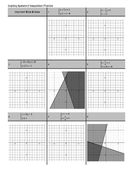 Graphing Systems of Inequalities Notes & Practice