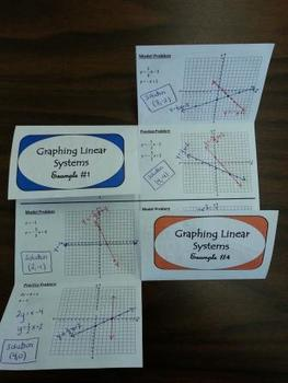 Graphing Systems of Linear Equations Foldable