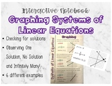 Graphing Systems of Linear Equations Foldable Notes for Interactive Notebooks