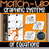 Graphing Systems of Linear Equations Match-Up; Algebra 1
