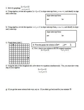 Graphing Systems of Linear Equations Spring 2002 (Editable)
