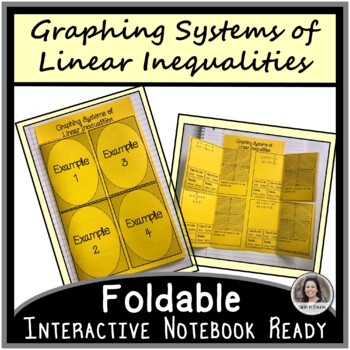 Graphing Systems of Linear Inequalities Foldable