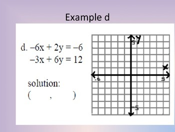 Graph Systems of Linear Inequalities Guided Notes Powerpoint Homework Included