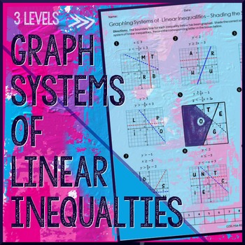 Graphing Systems of Linear Inequalities