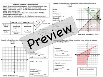 Graphing Systems of Linear Inequalities Foldable for Interactive Notebooks