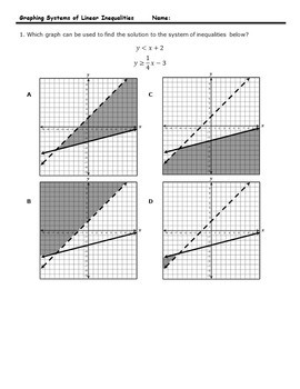 Graphing Systems of Linear Inequalities Google Form/Quiz