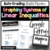 Graphing Systems of Linear Inequalities- for use with Google Forms