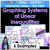 Graphing Systems of Linear Inequalities Google Slides